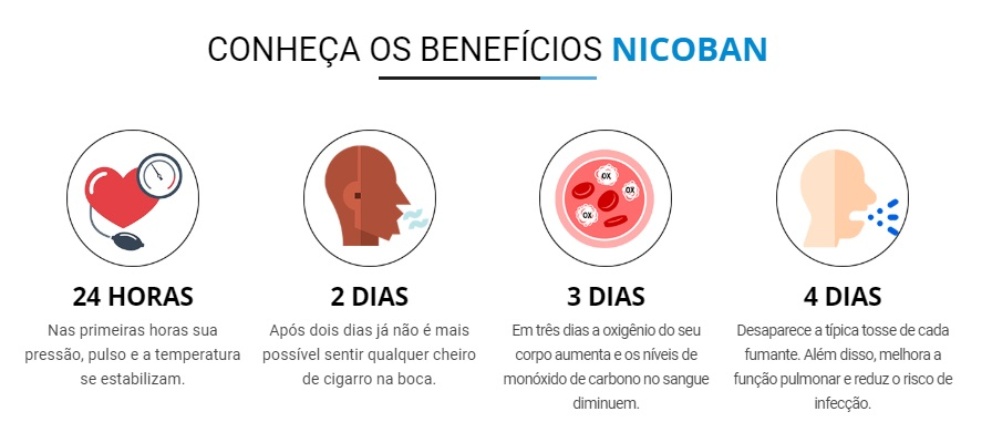 NIcoban beneficios